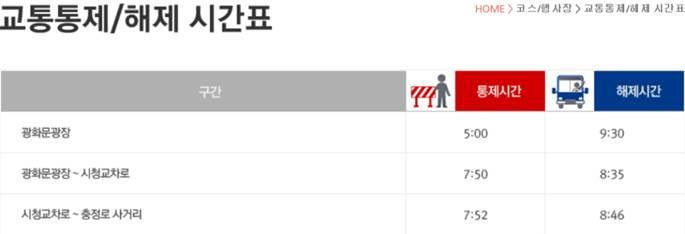 서울하프마라톤 교통통제 시간표.jpg